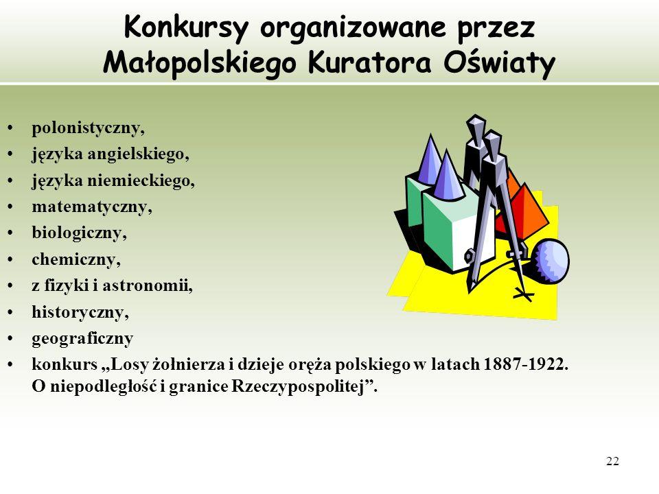 22 Konkursy organizowane przez Małopolskiego Kuratora Oświaty polonistyczny, języka angielskiego, języka niemieckiego, matematyczny, biologiczny, chem