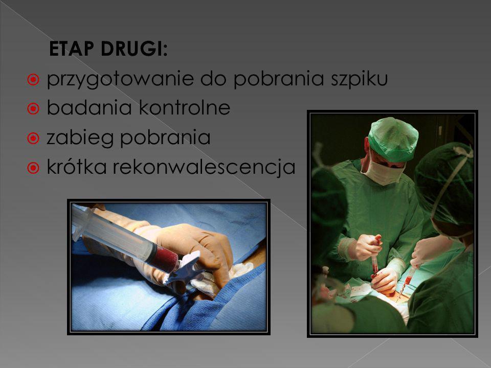 ETAP DRUGI: przygotowanie do pobrania szpiku badania kontrolne zabieg pobrania krótka rekonwalescencja