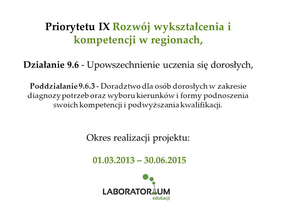 GIEŁDY OFERT EDUKACYJNYCH W dniu 18.07.2013r., w siedzibie Powiatowego Urzędu Pracy w Gdyni zorganizowano 1 giełdę ofert edukacyjnych, udział w niej wzięło 10 instytucji świadczących usługi edukacyjne, 65 Uczestników projektu oraz osoby zainteresowane tym wydarzeniem.