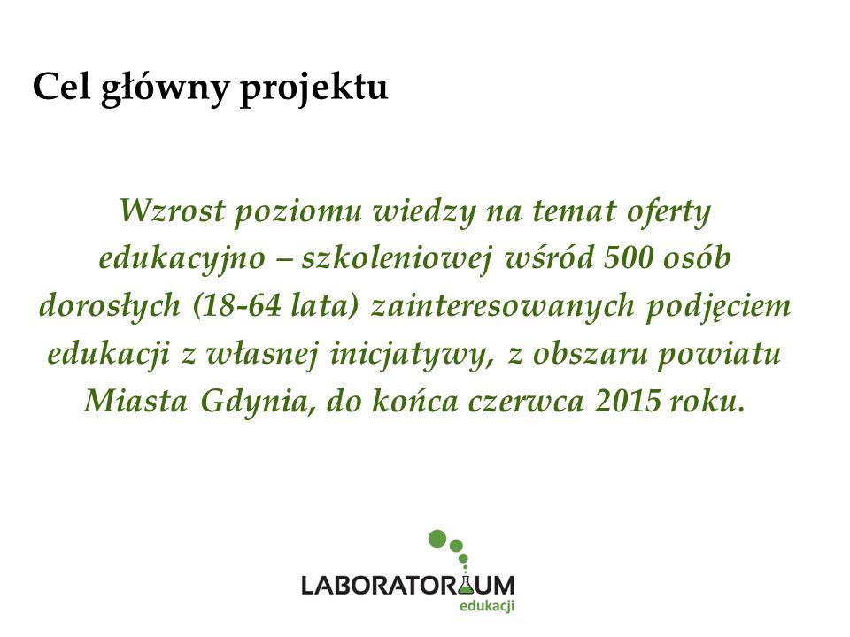 Cel główny projektu Wzrost poziomu wiedzy na temat oferty edukacyjno – szkoleniowej wśród 500 osób dorosłych (18-64 lata) zainteresowanych podjęciem edukacji z własnej inicjatywy, z obszaru powiatu Miasta Gdynia, do końca czerwca 2015 roku.