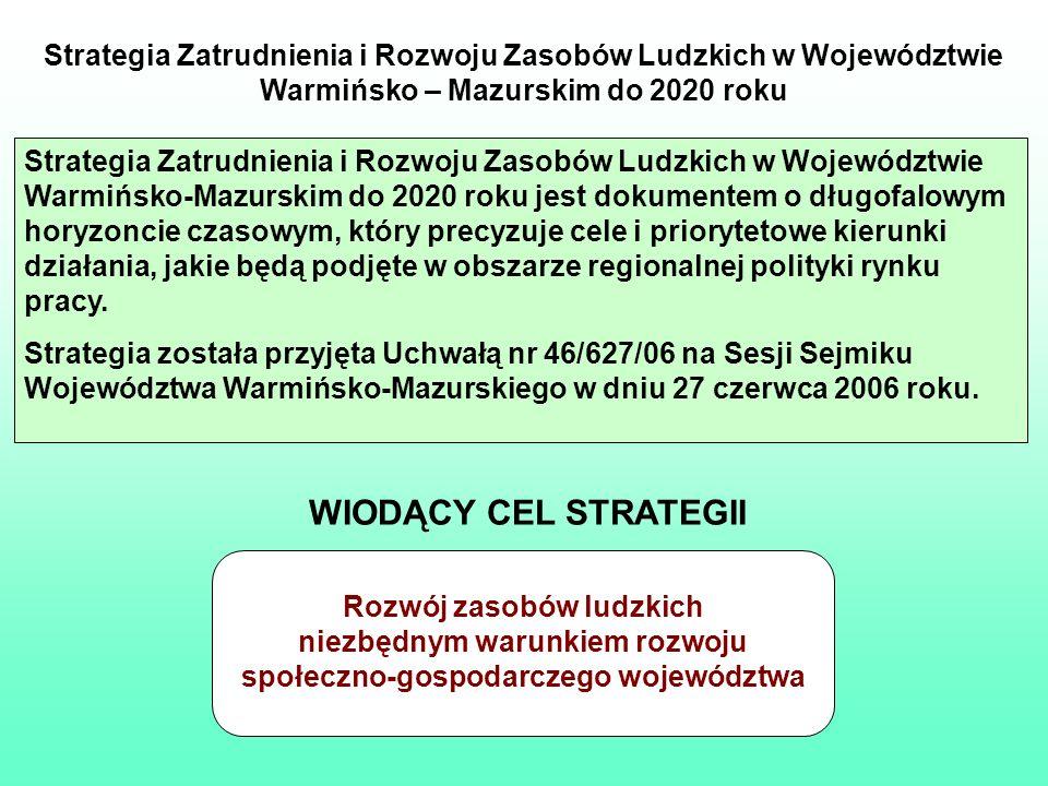 Strategia Zatrudnienia i Rozwoju Zasobów Ludzkich w Województwie Warmińsko – Mazurskim do 2020 roku Strategia Zatrudnienia i Rozwoju Zasobów Ludzkich