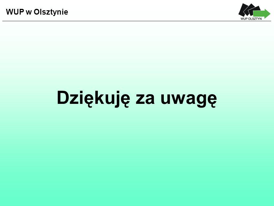 Dziękuję za uwagę WUP w Olsztynie