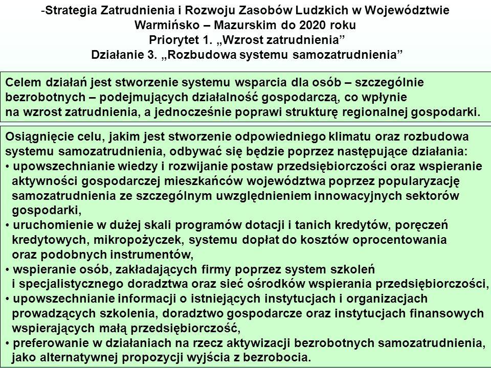 -Strategia Zatrudnienia i Rozwoju Zasobów Ludzkich w Województwie Warmińsko – Mazurskim do 2020 roku Priorytet 1. Wzrost zatrudnienia Działanie 3. Roz