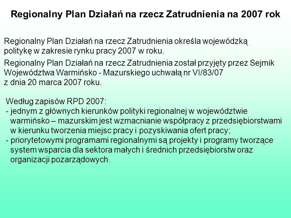 Regionalny Plan Działań na rzecz Zatrudnienia na 2007 rok Regionalny Plan Działań na rzecz Zatrudnienia określa wojewódzką politykę w zakresie rynku p