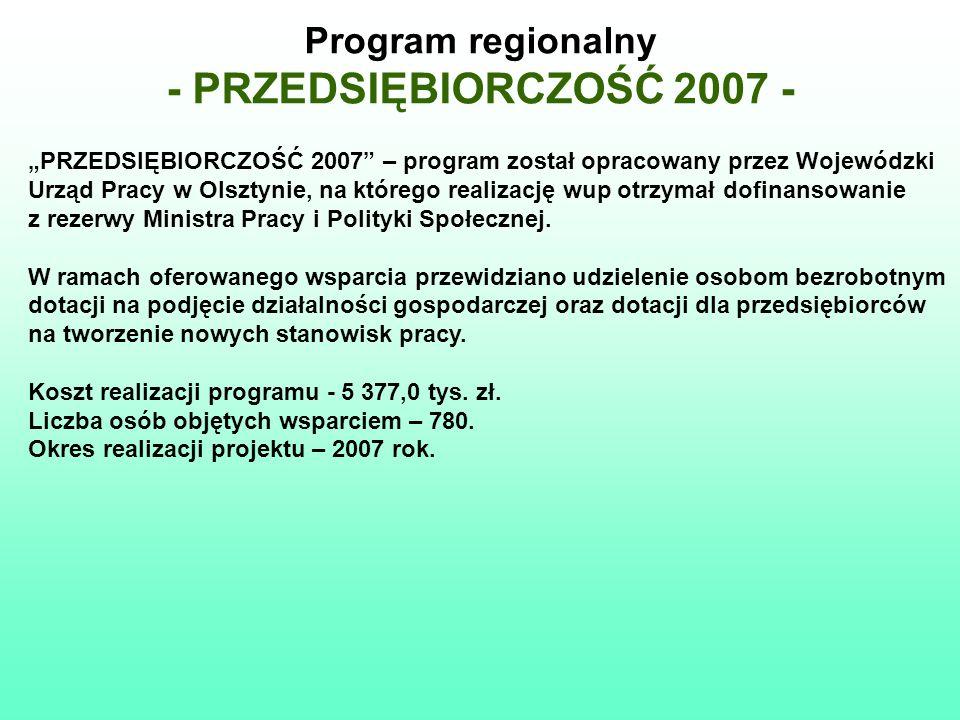 Program regionalny - PRZEDSIĘBIORCZOŚĆ 2007 - PRZEDSIĘBIORCZOŚĆ 2007 – program został opracowany przez Wojewódzki Urząd Pracy w Olsztynie, na którego