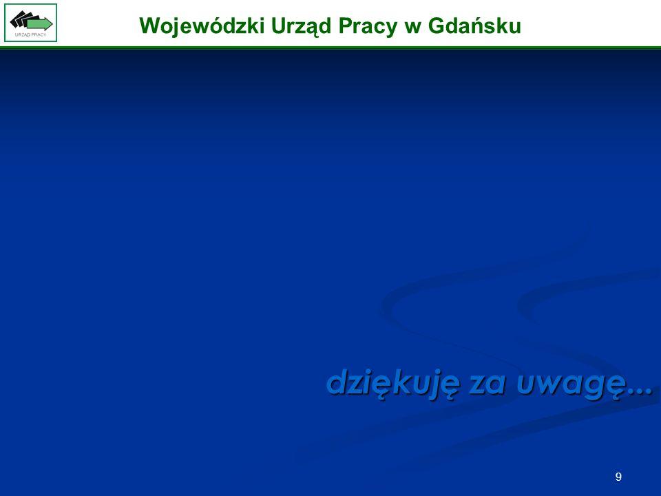 9 dziękuję za uwagę... Wojewódzki Urząd Pracy w Gdańsku