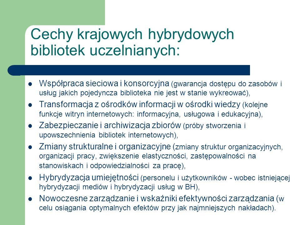 Cechy krajowych hybrydowych bibliotek uczelnianych: Współpraca sieciowa i konsorcyjna (gwarancja dostępu do zasobów i usług jakich pojedyncza bibliote