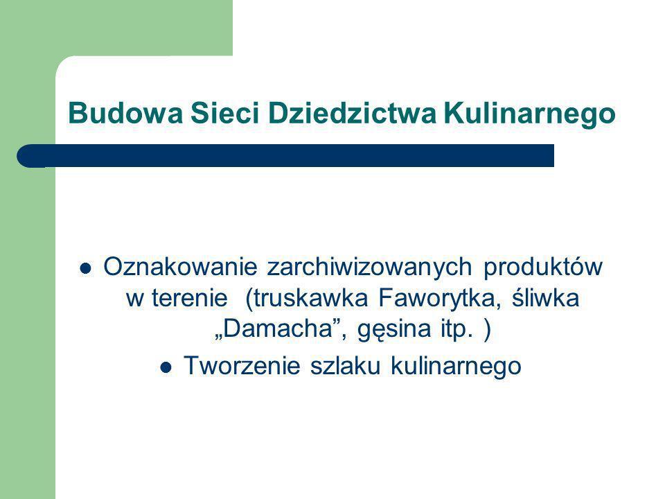 Budowa Sieci Dziedzictwa Kulinarnego Oznakowanie zarchiwizowanych produktów w terenie (truskawka Faworytka, śliwka Damacha, gęsina itp.