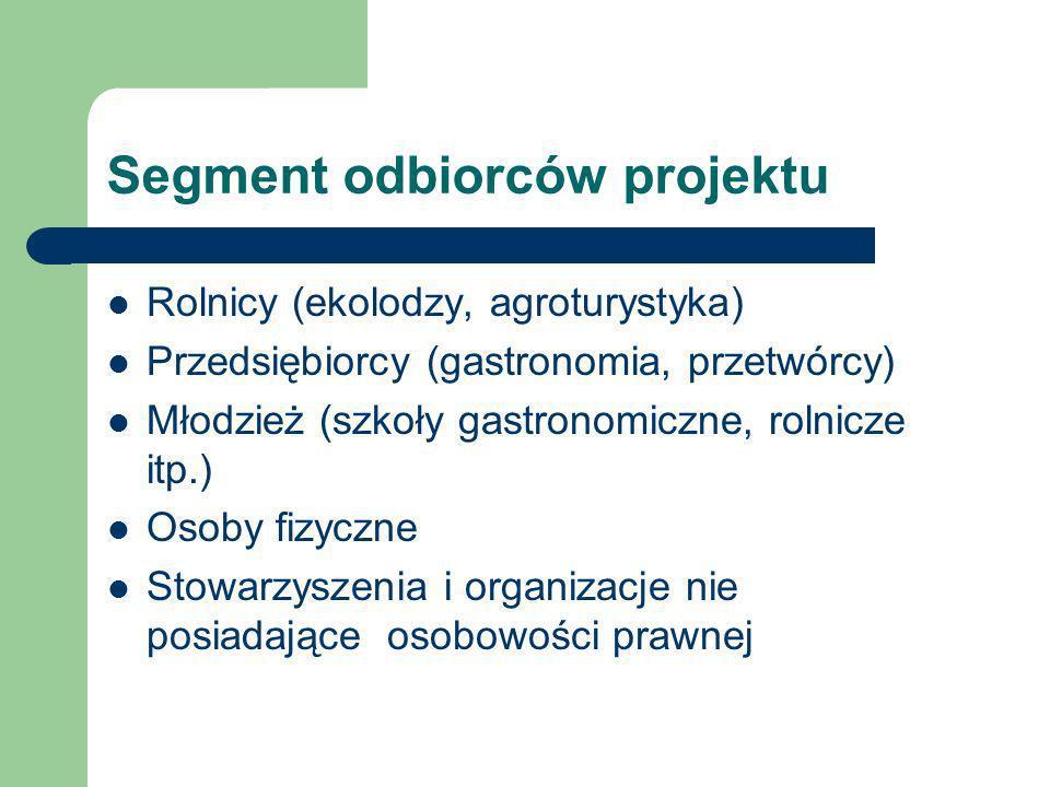 Segment odbiorców projektu Rolnicy (ekolodzy, agroturystyka) Przedsiębiorcy (gastronomia, przetwórcy) Młodzież (szkoły gastronomiczne, rolnicze itp.)