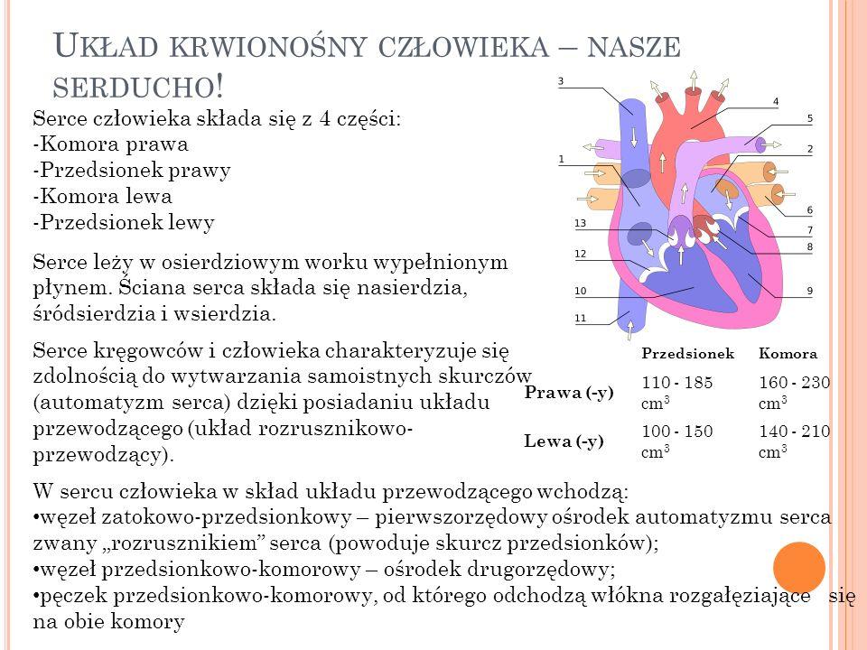 C IŚNIENIE TĘTNICZE Ciśnienie tętnicze (ang.