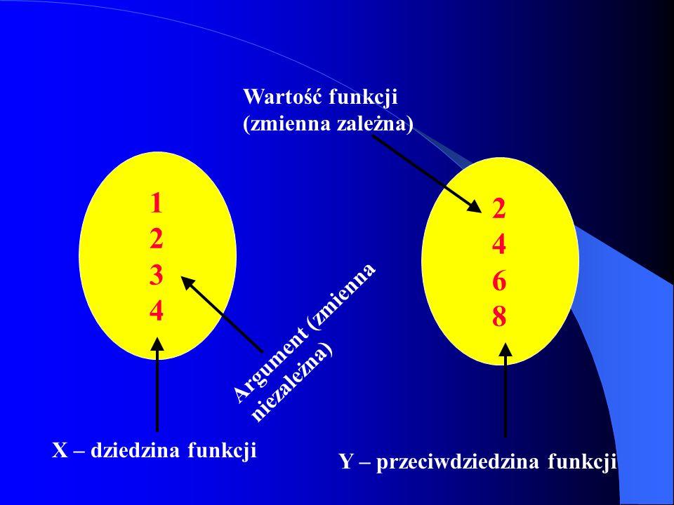 1 2 3 4 2 4 6 8 X – dziedzina funkcji Y – przeciwdziedzina funkcji A r g u m e n t ( z m i e n n a n i e z a l e ż n a ) Wartość funkcji (zmienna zale