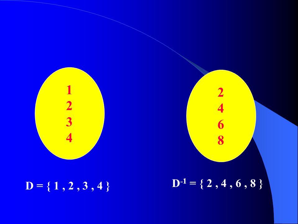 1 2 3 4 2 4 6 8 D = { 1, 2, 3, 4 } D -1 = { 2, 4, 6, 8 }