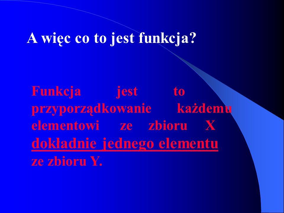 A więc co to jest funkcja? Funkcjajestto przyporządkowanie każdemu elementowi ze zbioru X dokładnie jednego elementu ze zbioru Y.