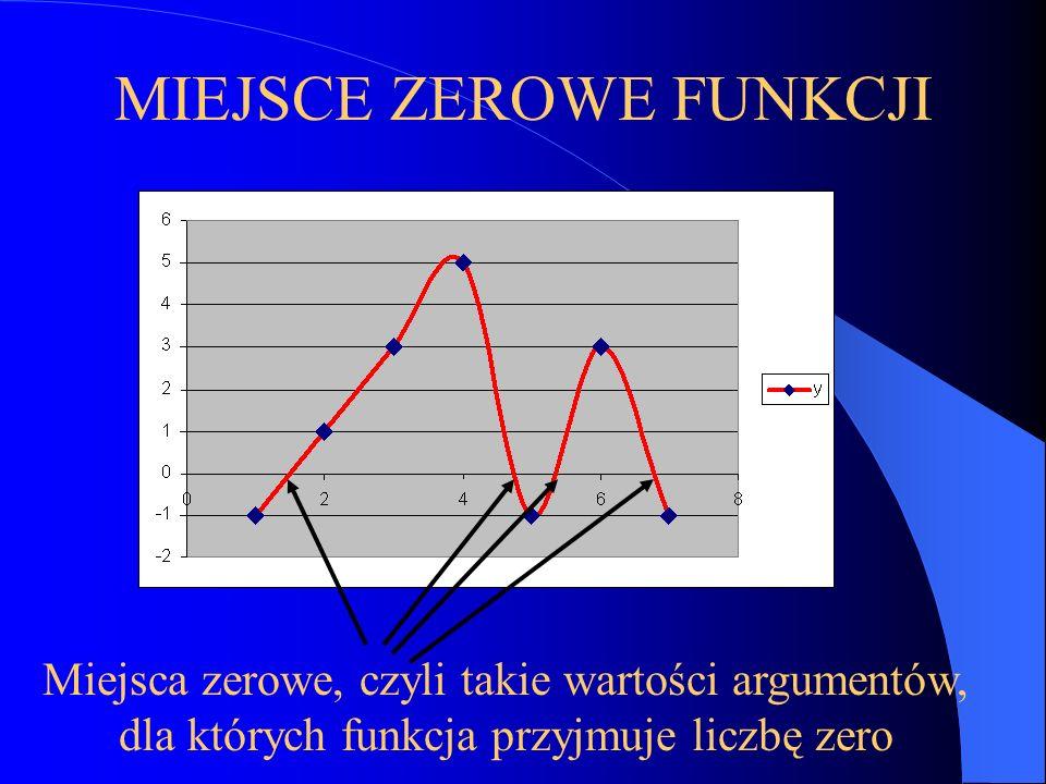MIEJSCE ZEROWE FUNKCJI Miejsca zerowe, czyli takie wartości argumentów, dla których funkcja przyjmuje liczbę zero