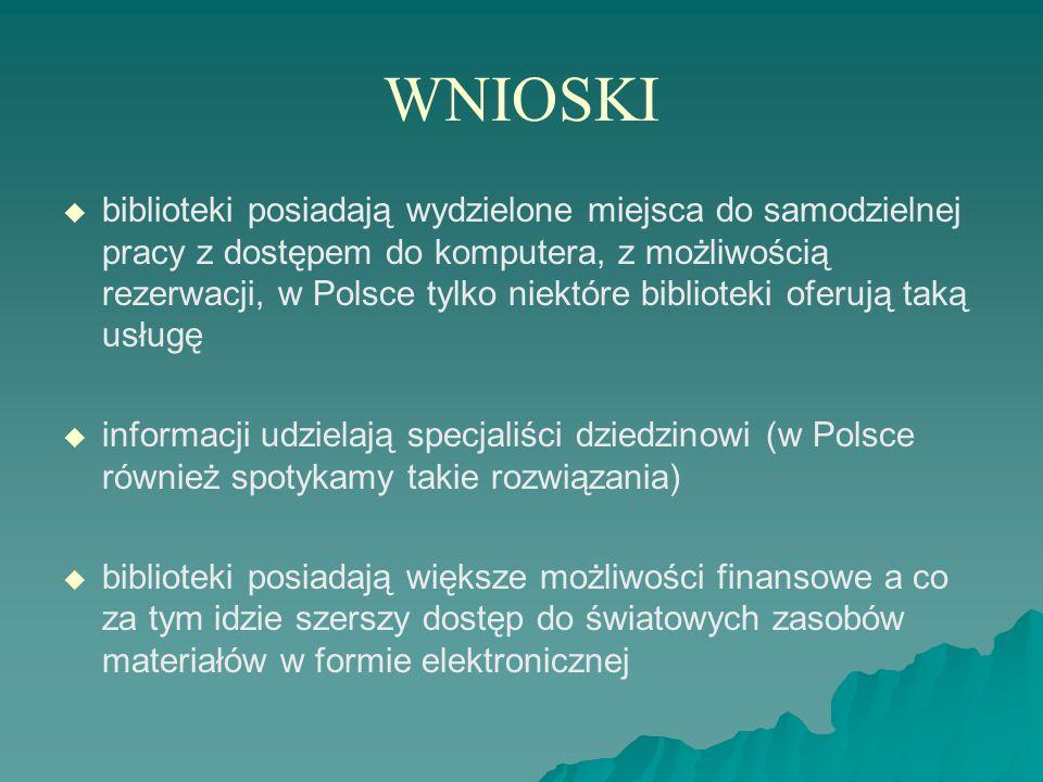 WNIOSKI biblioteki posiadają wydzielone miejsca do samodzielnej pracy z dostępem do komputera, z możliwością rezerwacji, w Polsce tylko niektóre bibli