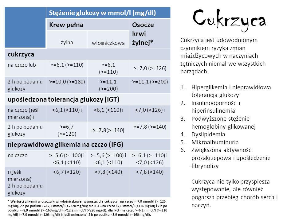 Cukrzyca Cukrzyca jest udowodnionym czynnikiem ryzyka zmian miażdżycowych w naczyniach tętniczych niemal we wszystkich narządach. 1.Hiperglikemia i ni