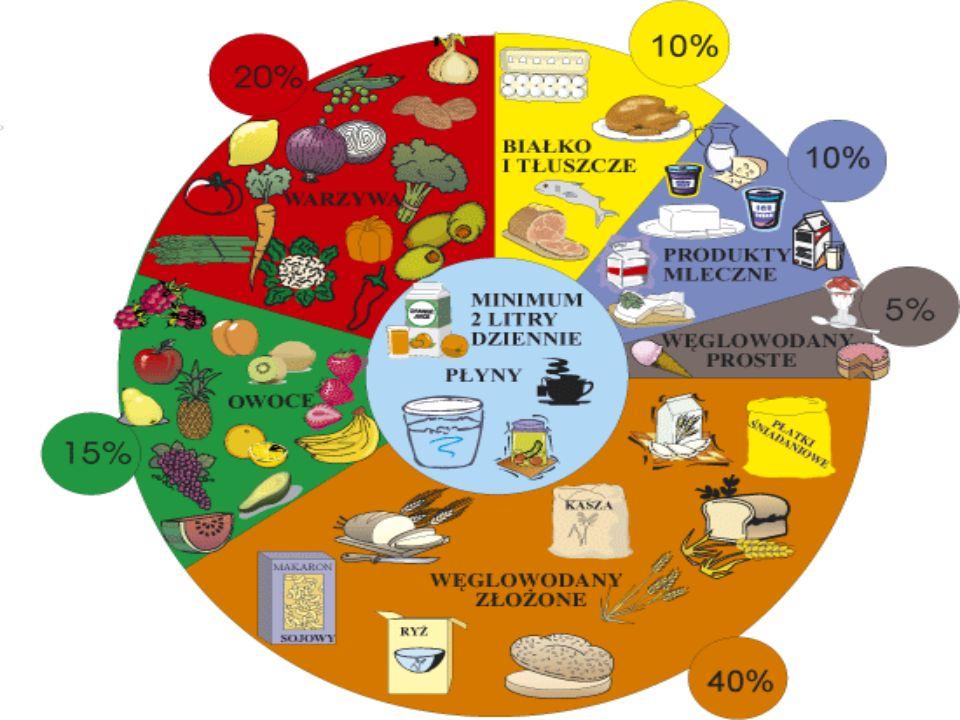 Normy dla stężenia cholesterolu całkowitego we krwi są następujące: Norma: < 200 mg/dl(< 5,2 mmol/l), Poziom podwyższony: 200–250 mg/dl (5,1-6,5 mmol/l), Poziom znacznie podwyższony: > 250 mg/dl (>6,5 mmol/l).