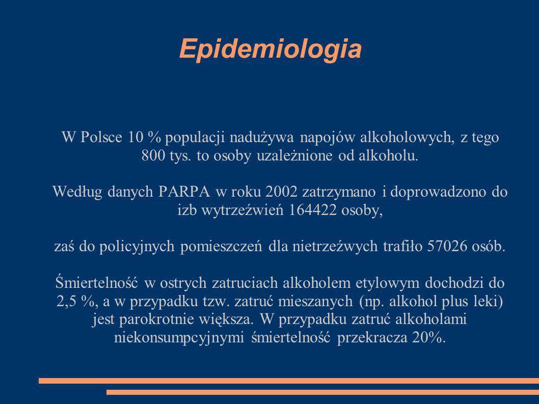 Epidemiologia W Polsce 10 % populacji nadużywa napojów alkoholowych, z tego 800 tys. to osoby uzależnione od alkoholu. Według danych PARPA w roku 2002