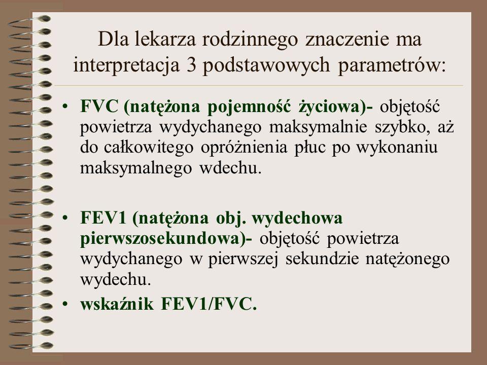 Dla lekarza rodzinnego znaczenie ma interpretacja 3 podstawowych parametrów: FVC (natężona pojemność życiowa)- objętość powietrza wydychanego maksymalnie szybko, aż do całkowitego opróżnienia płuc po wykonaniu maksymalnego wdechu.