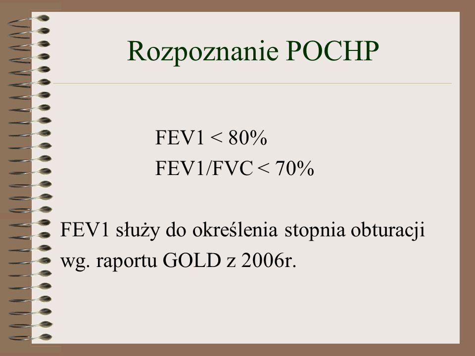 Rozpoznanie POCHP FEV1 < 80% FEV1/FVC < 70% FEV1 służy do określenia stopnia obturacji wg.