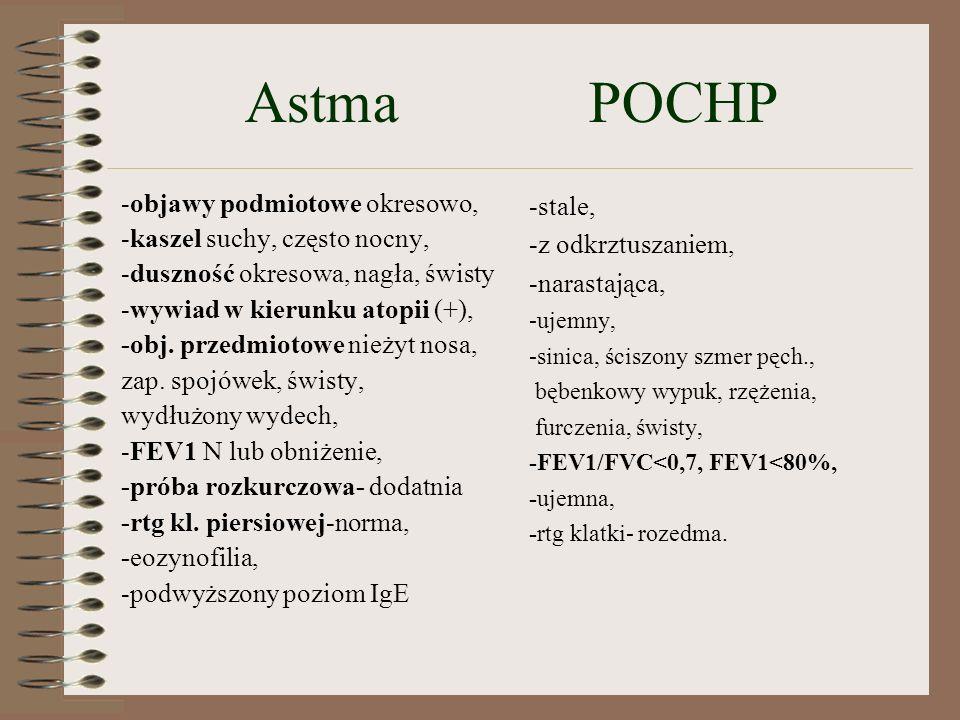 Astma POCHP -objawy podmiotowe okresowo, -kaszel suchy, często nocny, -duszność okresowa, nagła, świsty -wywiad w kierunku atopii (+), -obj.