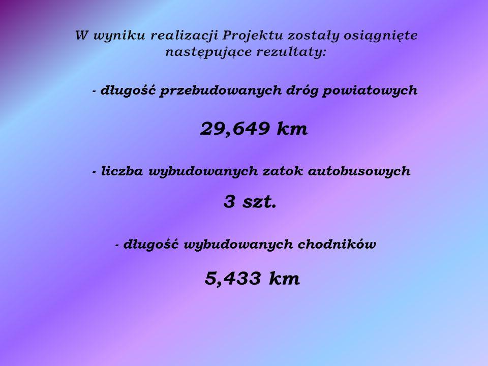 29,649 km - liczba wybudowanych zatok autobusowych 3 szt.