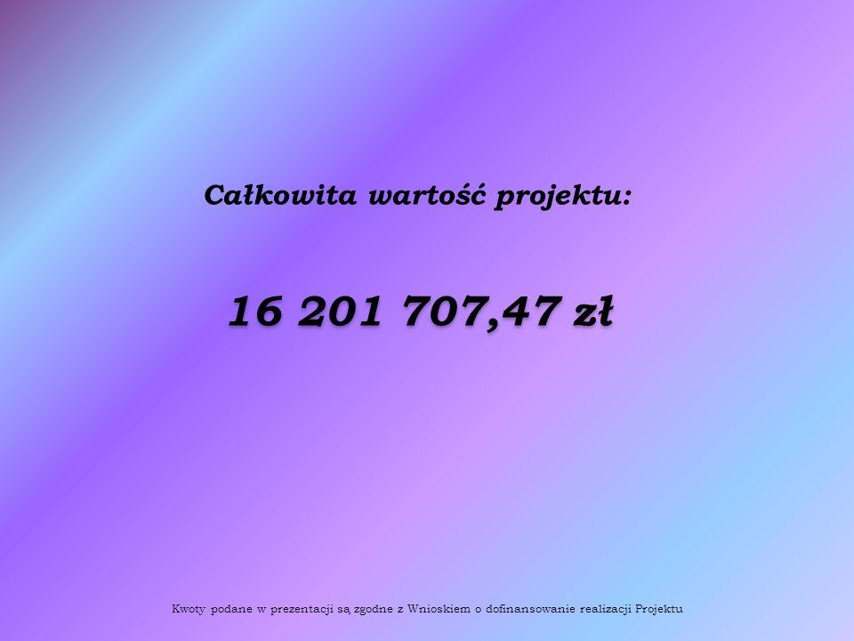 Całkowita wartość projektu: 16 201 707,47 zł Kwoty podane w prezentacji są zgodne z Wnioskiem o dofinansowanie realizacji Projektu