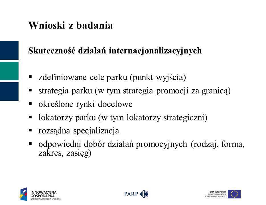 Wnioski z badania Skuteczność działań internacjonalizacyjnych zdefiniowane cele parku (punkt wyjścia) strategia parku (w tym strategia promocji za gra
