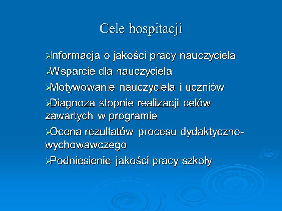 Cele hospitacji Informacja o jakości pracy nauczyciela Informacja o jakości pracy nauczyciela Wsparcie dla nauczyciela Wsparcie dla nauczyciela Motywo