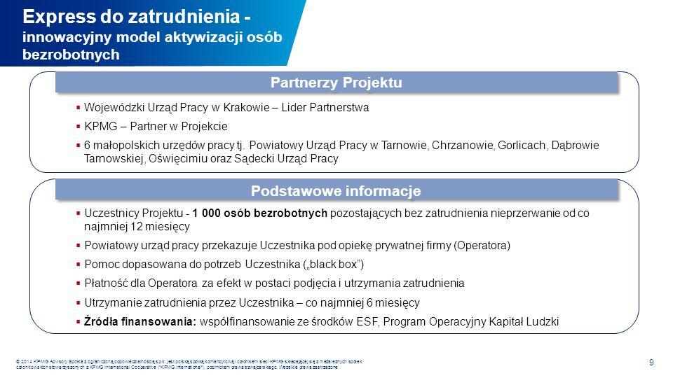 Przykład z województwa małopolskiego