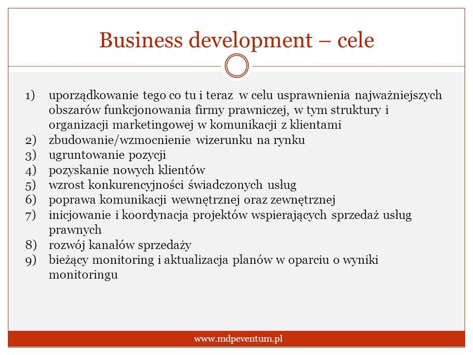Business development – cele www.mdpeventum.pl 1)uporządkowanie tego co tu i teraz w celu usprawnienia najważniejszych obszarów funkcjonowania firmy pr