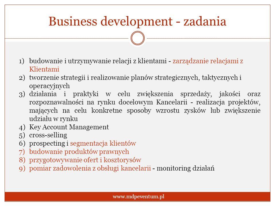 Business development - zadania www.mdpeventum.pl 1)budowanie i utrzymywanie relacji z klientami - zarządzanie relacjami z Klientami 2)tworzenie strate