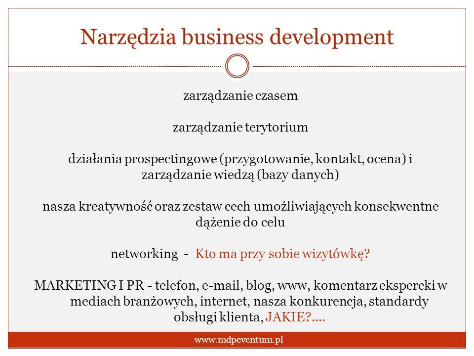 Narzędzia business development www.mdpeventum.pl zarządzanie czasem zarządzanie terytorium działania prospectingowe (przygotowanie, kontakt, ocena) i