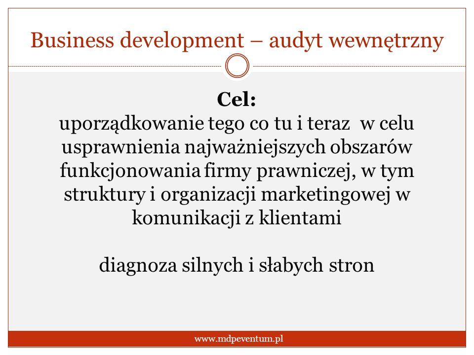 Business development – audyt wewnętrzny www.mdpeventum.pl Cel: uporządkowanie tego co tu i teraz w celu usprawnienia najważniejszych obszarów funkcjon