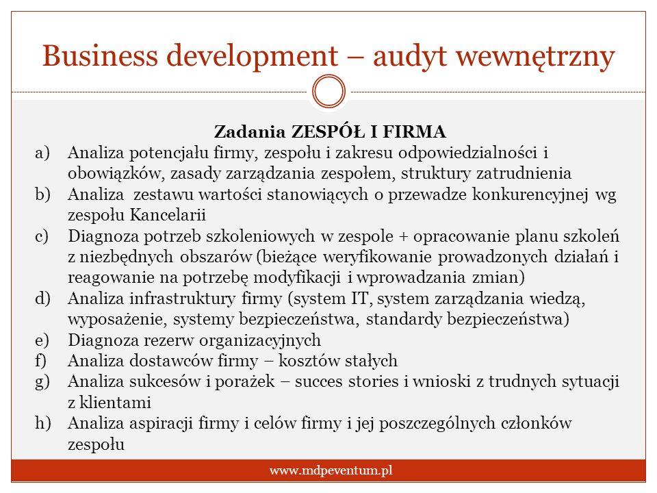 Business development – audyt wewnętrzny www.mdpeventum.pl Zadania ZESPÓŁ I FIRMA a)Analiza potencjału firmy, zespołu i zakresu odpowiedzialności i obo
