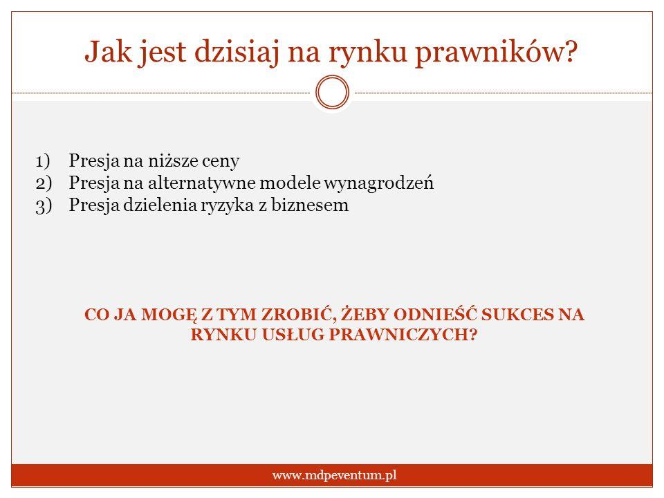 Jak jest dzisiaj na rynku prawników? www.mdpeventum.pl 1)Presja na niższe ceny 2)Presja na alternatywne modele wynagrodzeń 3)Presja dzielenia ryzyka z