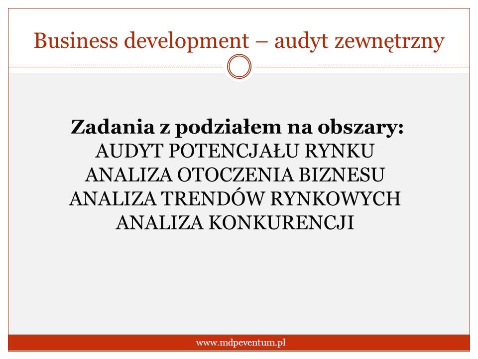 Business development – audyt zewnętrzny www.mdpeventum.pl Zadania z podziałem na obszary: AUDYT POTENCJAŁU RYNKU ANALIZA OTOCZENIA BIZNESU ANALIZA TRE
