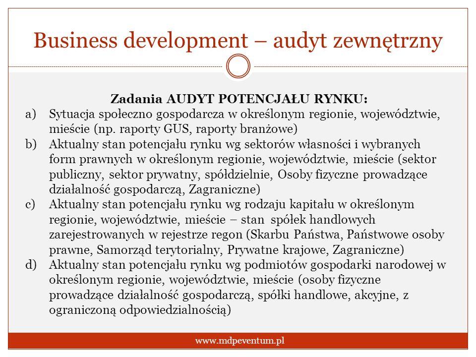 Business development – audyt zewnętrzny www.mdpeventum.pl Zadania AUDYT POTENCJAŁU RYNKU: a)Sytuacja społeczno gospodarcza w określonym regionie, woje