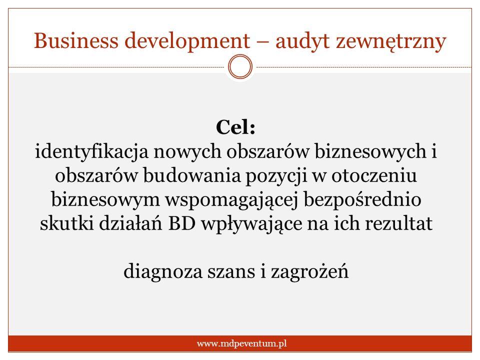 Business development – audyt zewnętrzny www.mdpeventum.pl Cel: identyfikacja nowych obszarów biznesowych i obszarów budowania pozycji w otoczeniu bizn