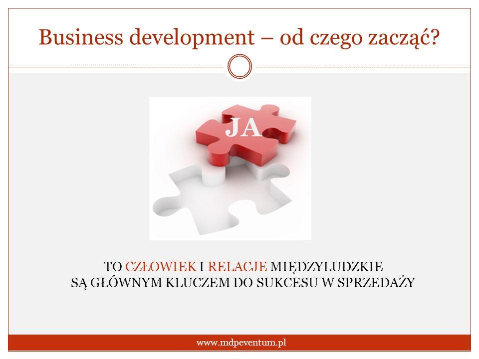 Business development – od czego zacząć? www.mdpeventum.pl TO CZŁOWIEK I RELACJE MIĘDZYLUDZKIE SĄ GŁÓWNYM KLUCZEM DO SUKCESU W SPRZEDAŻY JA