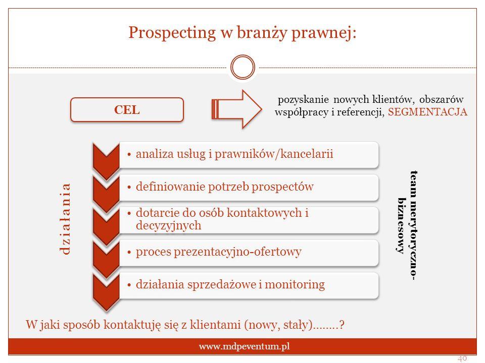 Prospecting w branży prawnej: www.mdpeventum.pl pozyskanie nowych klientów, obszarów współpracy i referencji, SEGMENTACJA działania team merytoryczno-