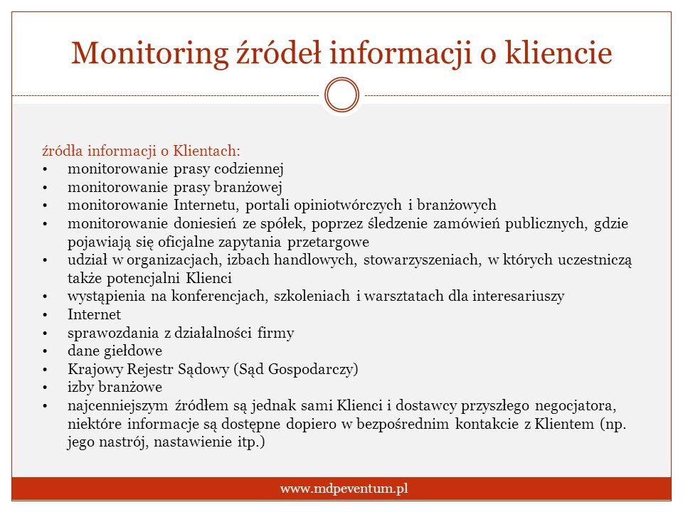 Monitoring źródeł informacji o kliencie www.mdpeventum.pl źródła informacji o Klientach: monitorowanie prasy codziennej monitorowanie prasy branżowej