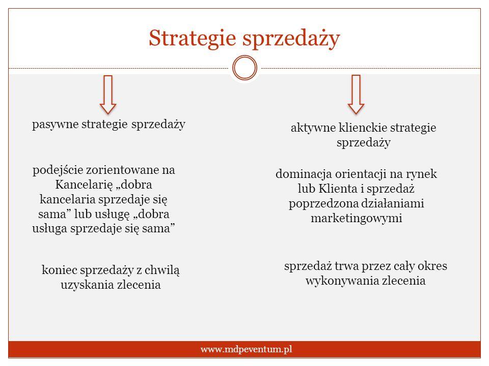 Strategie sprzedaży www.mdpeventum.pl pasywne strategie sprzedaży aktywne klienckie strategie sprzedaży podejście zorientowane na Kancelarię dobra kan