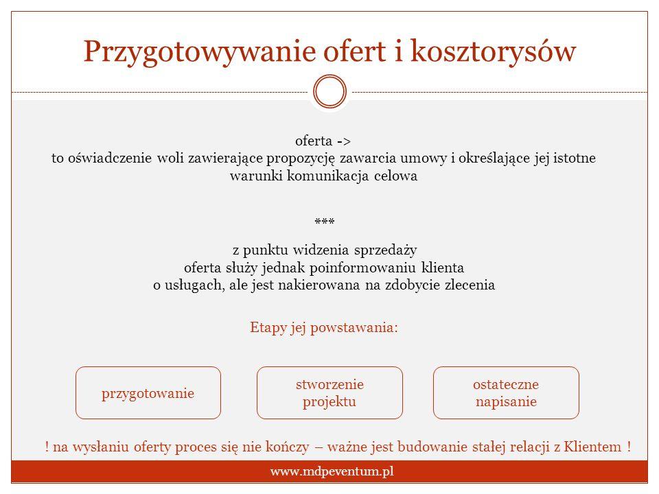 Przygotowywanie ofert i kosztorysów www.mdpeventum.pl oferta -> to oświadczenie woli zawierające propozycję zawarcia umowy i określające jej istotne w