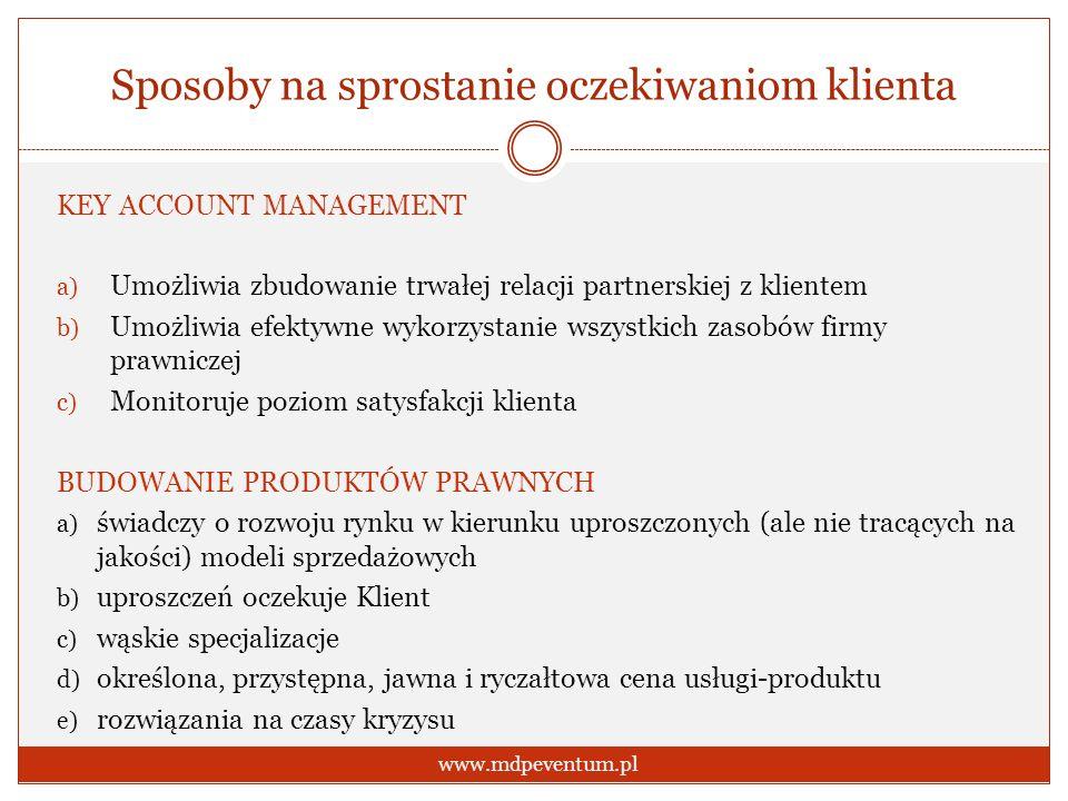 Sposoby na sprostanie oczekiwaniom klienta KEY ACCOUNT MANAGEMENT a) Umożliwia zbudowanie trwałej relacji partnerskiej z klientem b) Umożliwia efektyw