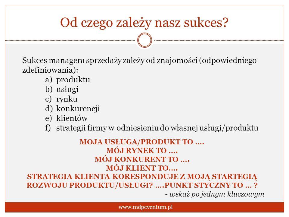 Od czego zależy nasz sukces? www.mdpeventum.pl Sukces managera sprzedaży zależy od znajomości (odpowiedniego zdefiniowania): a)produktu b)usługi c)ryn