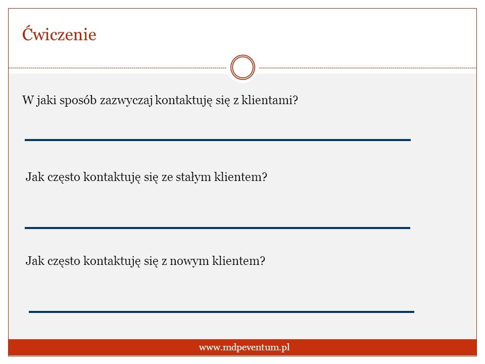 www.mdpeventum.pl Ćwiczenie Jak często kontaktuję się ze stałym klientem? Jak często kontaktuję się z nowym klientem? W jaki sposób zazwyczaj kontaktu