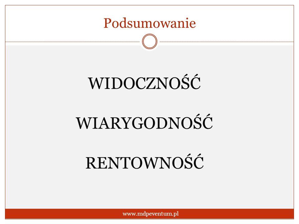 Podsumowanie www.mdpeventum.pl WIDOCZNOŚĆ WIARYGODNOŚĆ RENTOWNOŚĆ