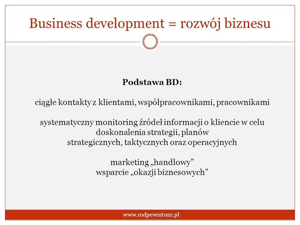 Business development = rozwój biznesu www.mdpeventum.pl Podstawa BD: ciągłe kontakty z klientami, współpracownikami, pracownikami systematyczny monito