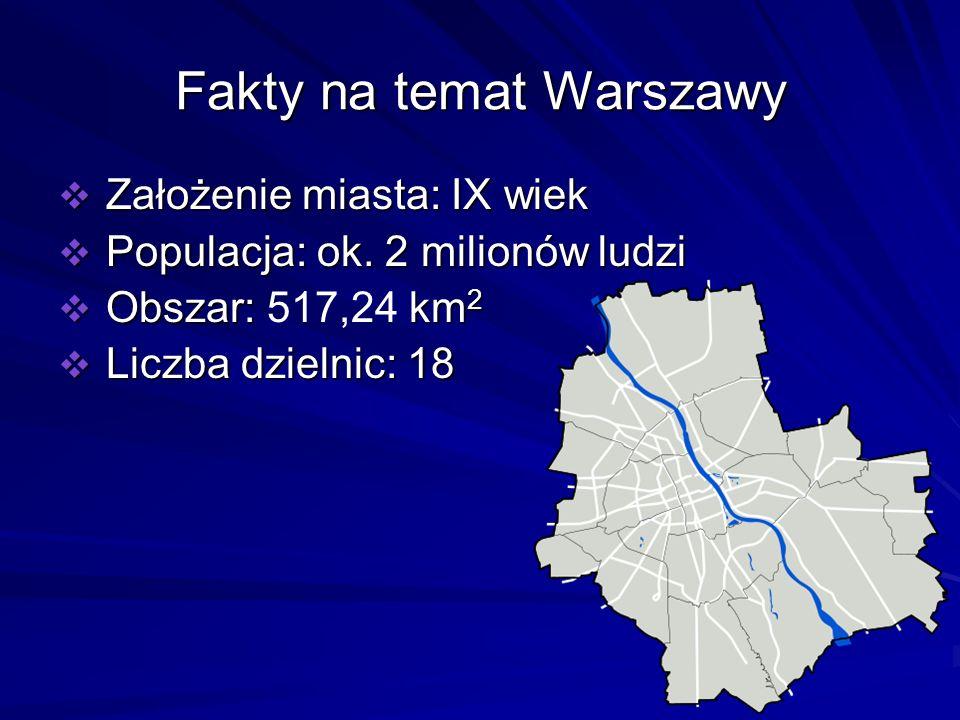 Fakty na temat Warszawy Założenie miasta: IX wiek Założenie miasta: IX wiek Populacja: ok. 2 milionów ludzi Populacja: ok. 2 milionów ludzi Obszar: km